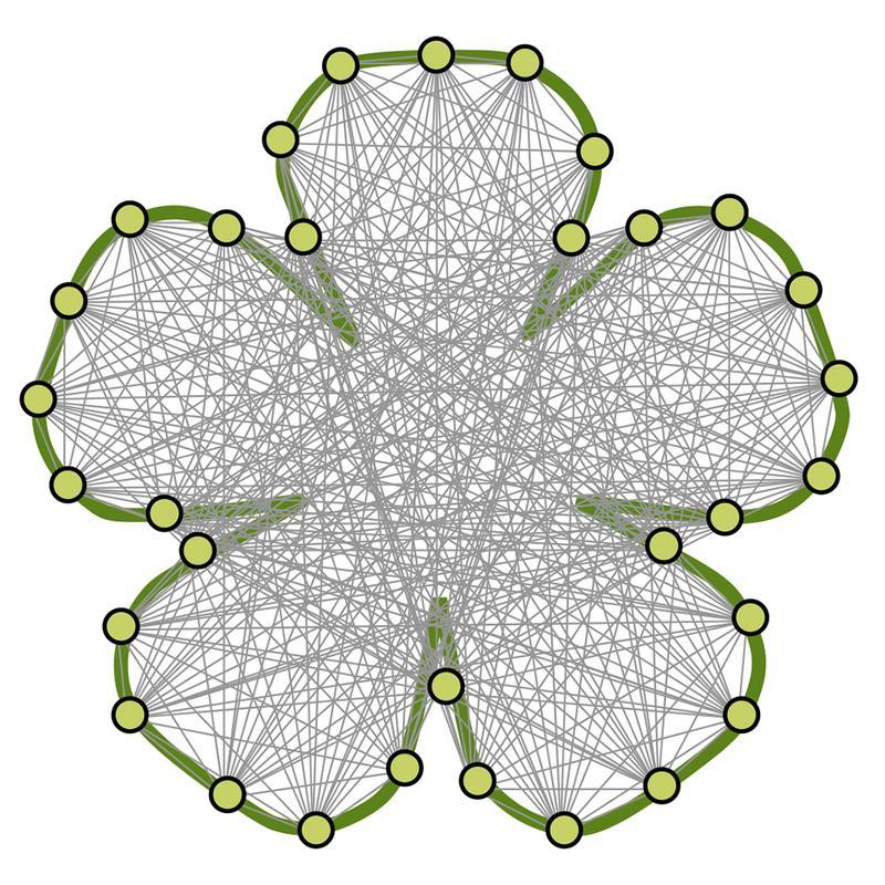 Die-Umwandlung-von-Formen-in-Zahlen