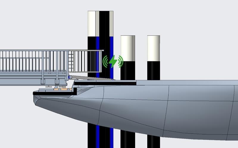 Autof-hre-Kabellose-Stromversorgung-per-Induktion